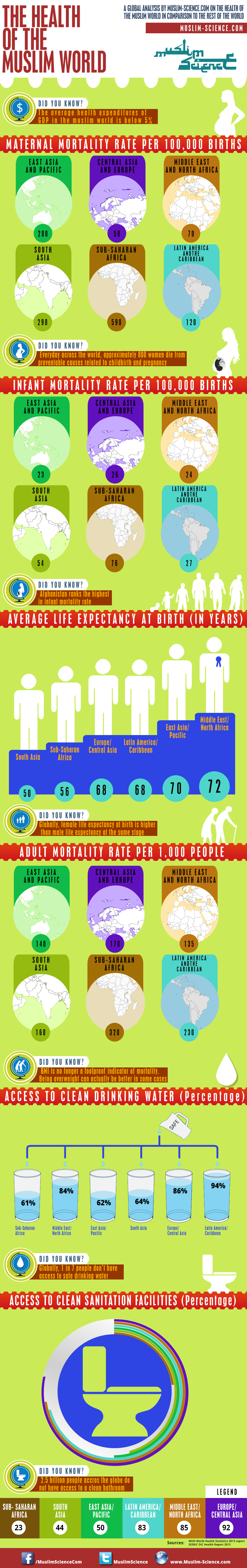 infographic_health issue2_absolute final